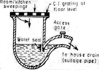 Diagram Of Sewage Treatment Plant
