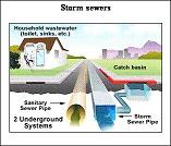 ESTIMATION OF SEWAGE FLOW AND STORM RUNOFF