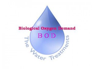 biological Oxygen Demand