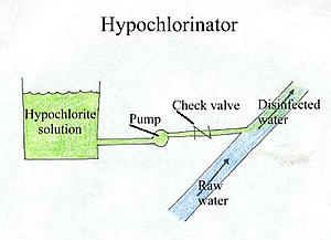 Hypochlorinator