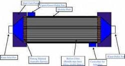 reverse-osmosis-hollow-fibre-membrane